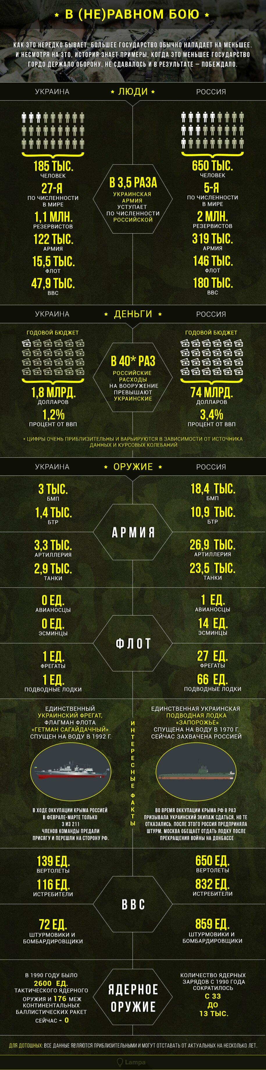 Infografika-19-chast-2-web1-e1409742533443
