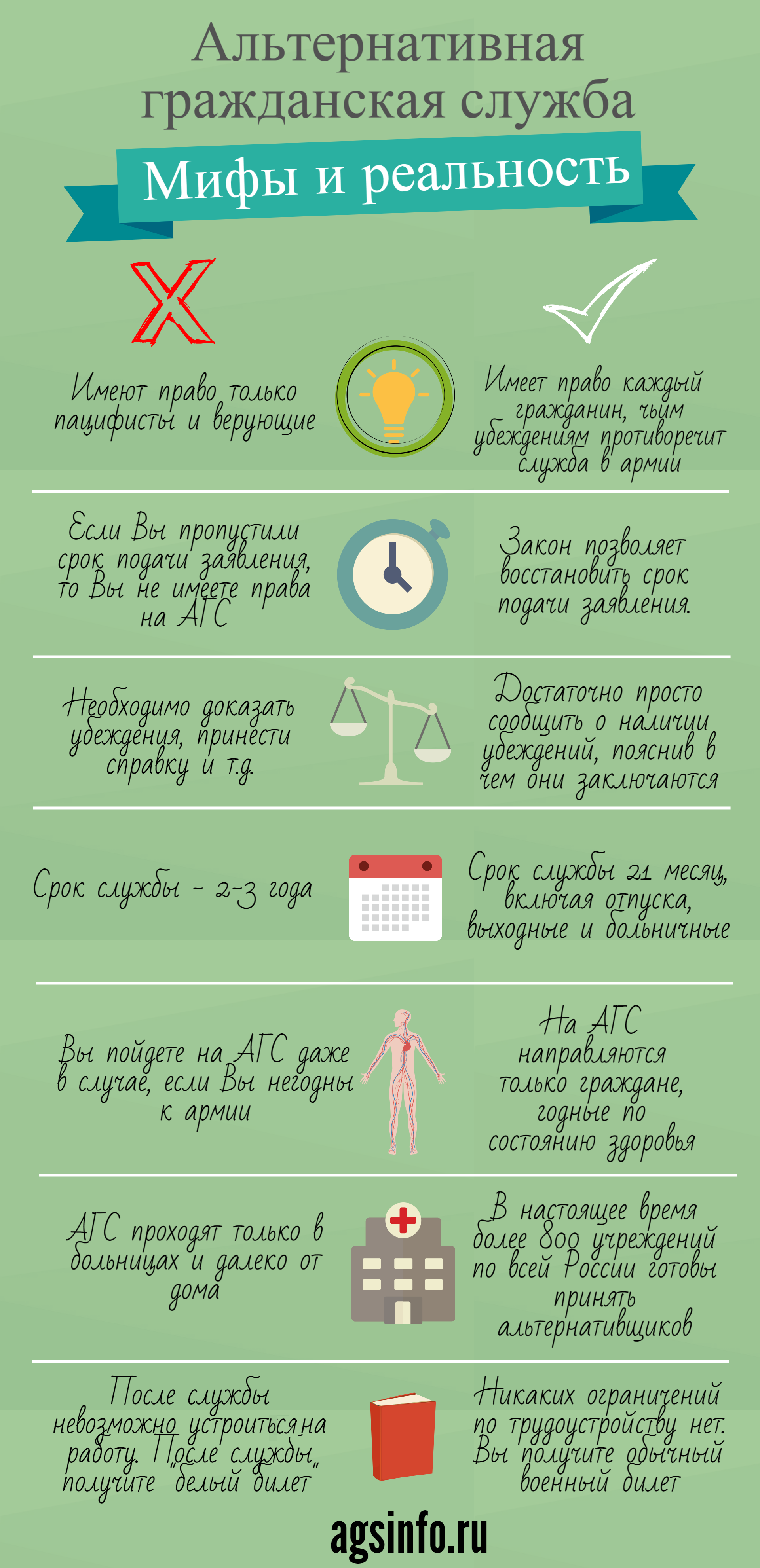 AGS_true_false_infograf